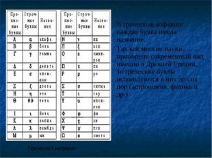 В греческом алфавите каждая буква имела название. Так как многие науки приобр