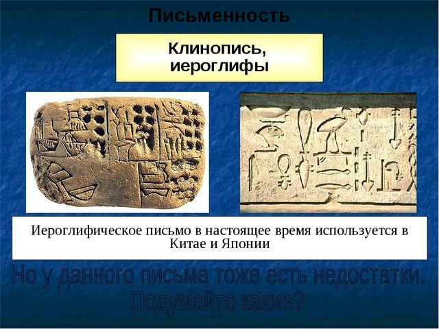 Клинопись, иероглифы Письменность Иероглифическое письмо в настоящее время ис...