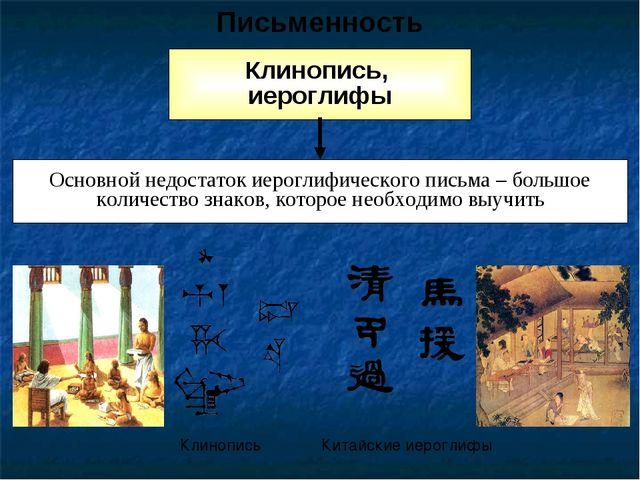 Клинопись, иероглифы Письменность Основной недостаток иероглифического письма...