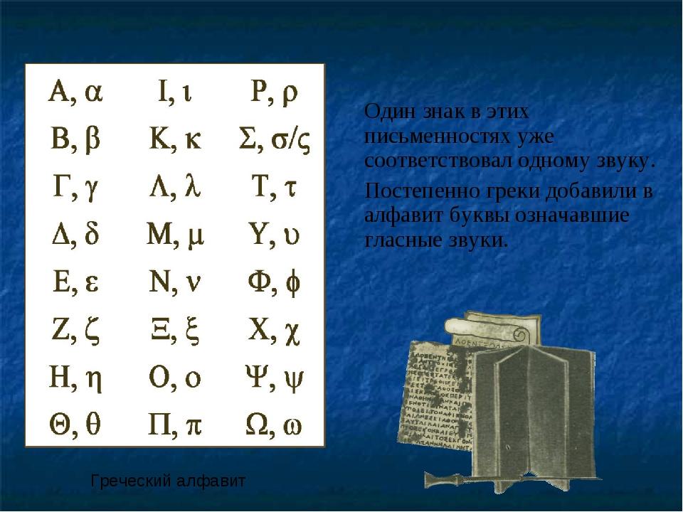 Один знак в этих письменностях уже соответствовал одному звуку. Постепенно гр...