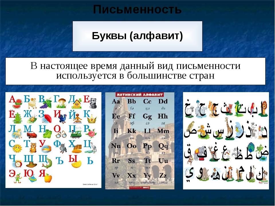 Буквы (алфавит) Письменность В настоящее время данный вид письменности исполь...