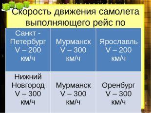 Скорость движения самолета выполняющего рейс по маршруту Санкт - Петербург V
