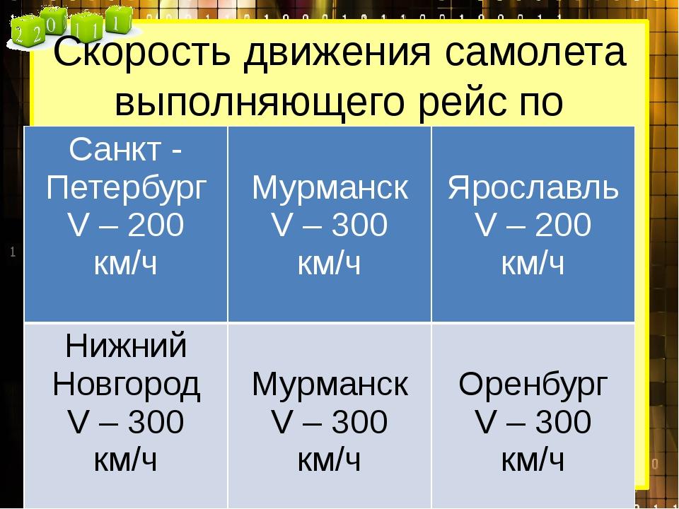 Скорость движения самолета выполняющего рейс по маршруту Санкт - Петербург V...