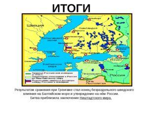 ИТОГИ Результатом сражения при Гренгаме стал конец безраздельного шведского в