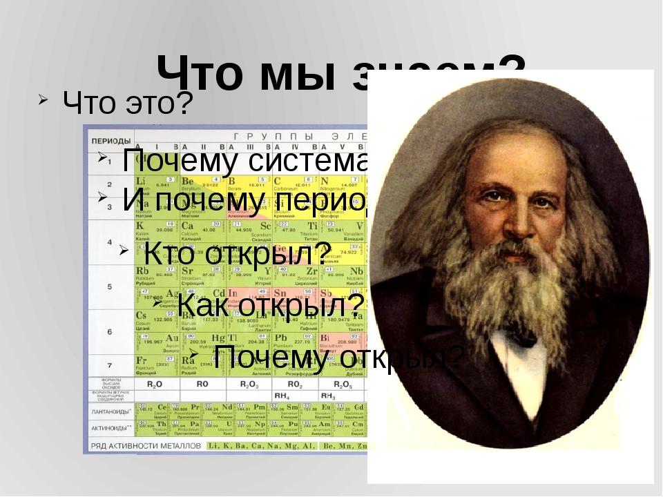 Что мы знаем? Что это? Почему система? И почему периодическая? Кто открыл? Ка...