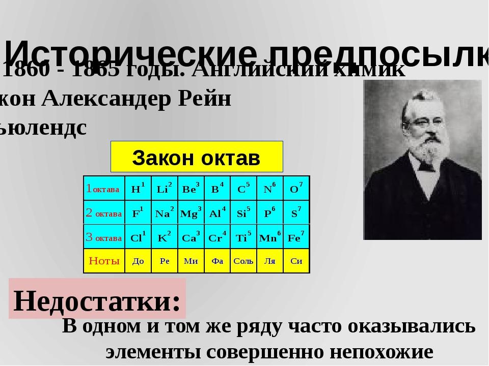 I. Исторические предпосылки 4) 1860 - 1865 годы. Английский химик Джон Алекса...