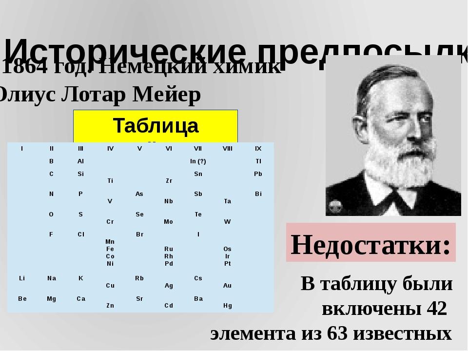 I. Исторические предпосылки 5) 1864 год. Немецкий химик Юлиус Лотар Мейер Таб...