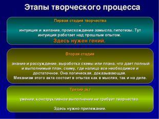 Этапы творческого процесса Вторая стадия - знание и рассуждение, выработка сх