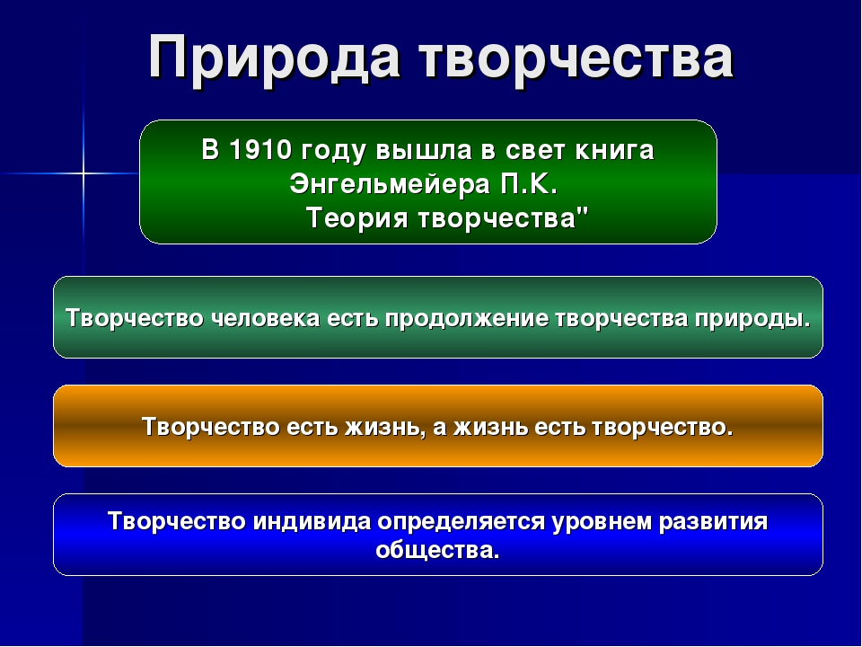 Природа творчества В 1910 году вышла в свет книга Энгельмейеpа П.К. Теория тв...