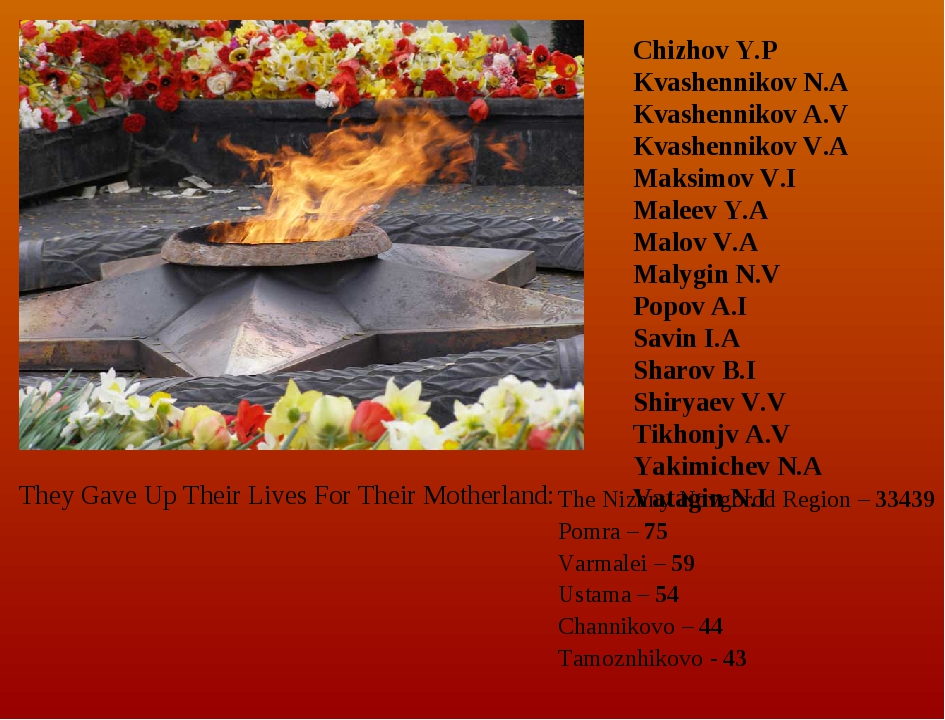 Chizhov Y.P Kvashennikov N.A Kvashennikov A.V Kvashennikov V.A Maksimov V.I M...