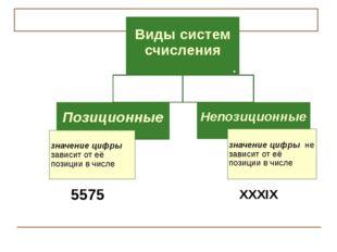 Виды систем счисления Позиционные значение цифры зависит от её позиции в числ