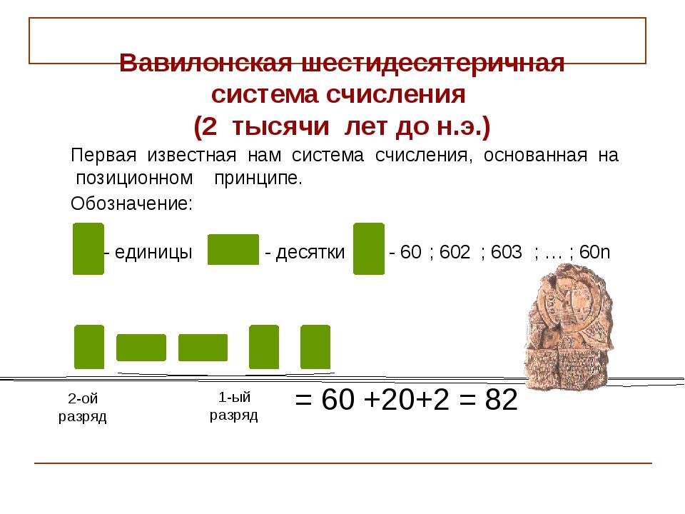 2-ой разряд 1-ый разряд = 60 +20+2 = 82 Вавилонская шестидесятеричная система...