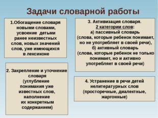 Задачи словарной работы 1.Обогащение словаря новыми словами, усвоение детьми