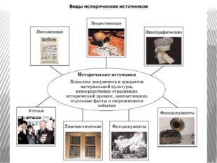 Исторический источник- объект, отражающий исторический процесс и дающий возмо