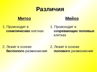 Различия Мейоз Митоз 1. Происходит в соматических клетках 1. Происходит в соз