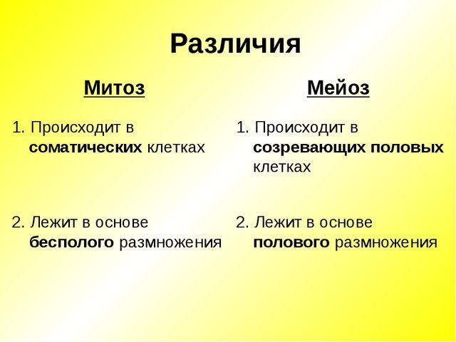 Различия Мейоз Митоз 1. Происходит в соматических клетках 1. Происходит в соз...