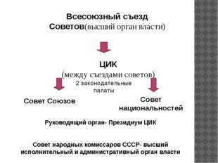 Всесоюзный съезд Советов(высший орган власти) ЦИК (между съездами советов) Со