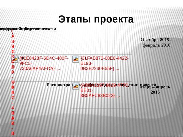 Этапы проекта Октябрь 2015 – февраль 2016 Март – апрель 2016