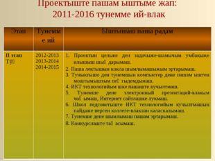 Проектыште пашам ыштыме жап: 2011-2016 тунемме ий-влак ЭтапТунемме ийЫштыша