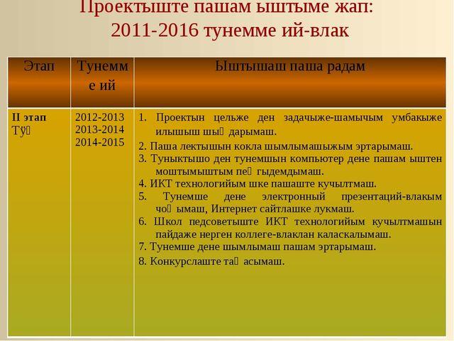 Проектыште пашам ыштыме жап: 2011-2016 тунемме ий-влак ЭтапТунемме ийЫштыша...