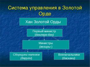 Система управления в Золотой Орде Хан Золотой Орды Первый министр (бекляре-бе