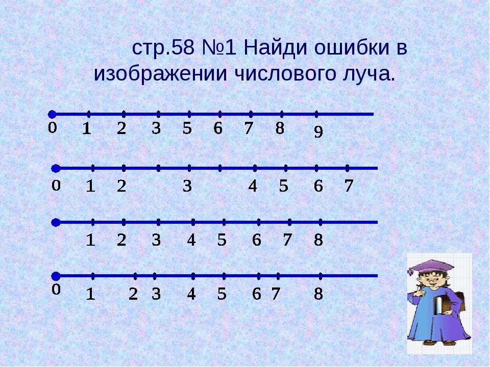 стр.58 №1 Найди ошибки в изображении числового луча.