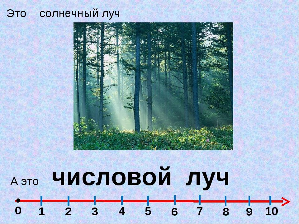 0 1 2 3 4 5 6 7 8 9 10 Это – солнечный луч А это – числовой луч