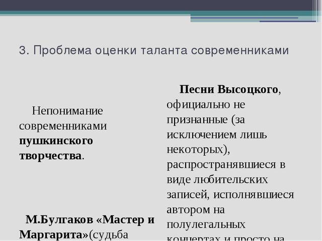 3. Проблема оценки таланта современниками Непонимание современниками пушкинск...