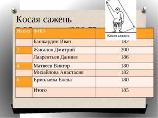 Косая сажень 3,25 аршина (230,75 см) № п/п ФИО 1 БашкардинИван 182 2 Жигалов