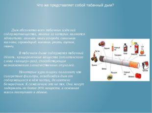 Что же представляет собой табачный дым?  Дым абсолютно всех табачных издели