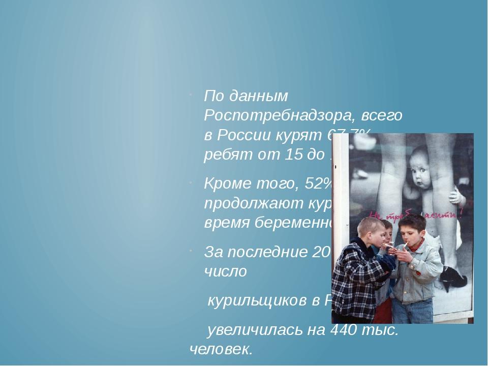 По данным Роспотребнадзора, всего в России курят 67,7% ребят от 15 до 17 лет....