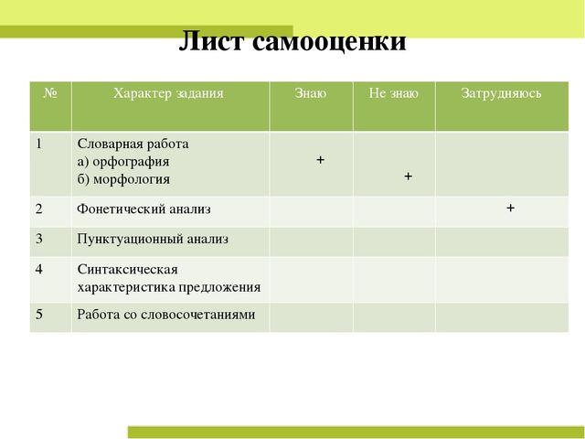 Лист самооценки № Характер задания Знаю Незнаю Затрудняюсь 1 Словарная работа...