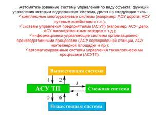 Автоматизированные системы управления по виду объекта, функции управления кот