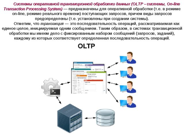 Системы оперативной транзакционной обработки данных (OLTP - системы, On-line...