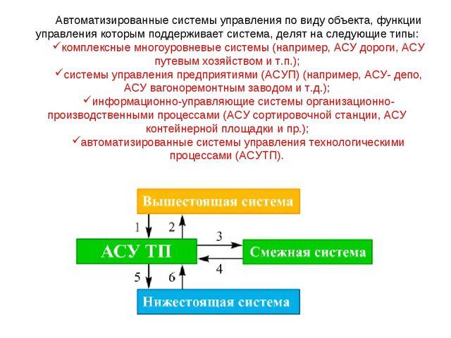 Автоматизированные системы управления по виду объекта, функции управления кот...