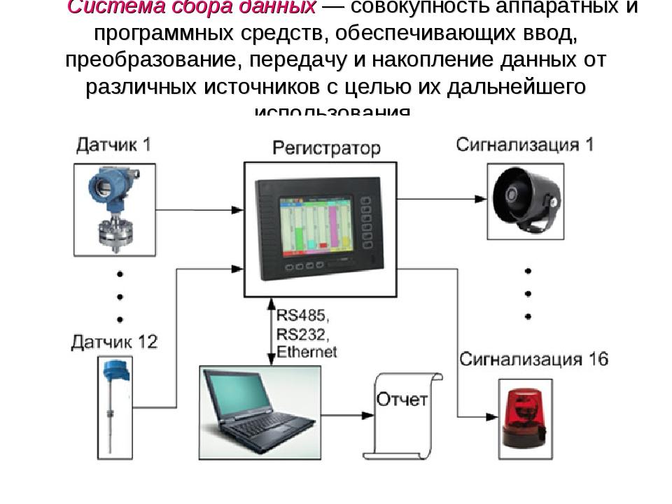 Система сбора данных — совокупность аппаратных и программных средств, обеспеч...