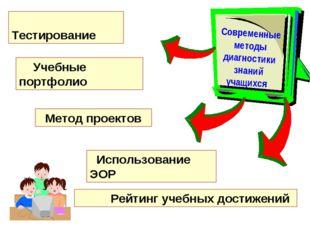Тестирование Учебные портфолио Метод проектов Использование ЭОР , Рейтинг уч