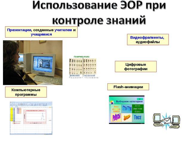 Презентации, созданные учителем и учащимися Компьютерные программы Видеофрагм...