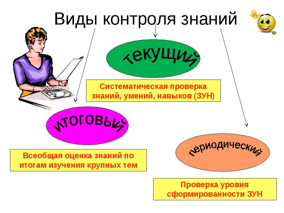 Виды контроля знаний Систематическая проверка знаний, умений, навыков (ЗУН) В...
