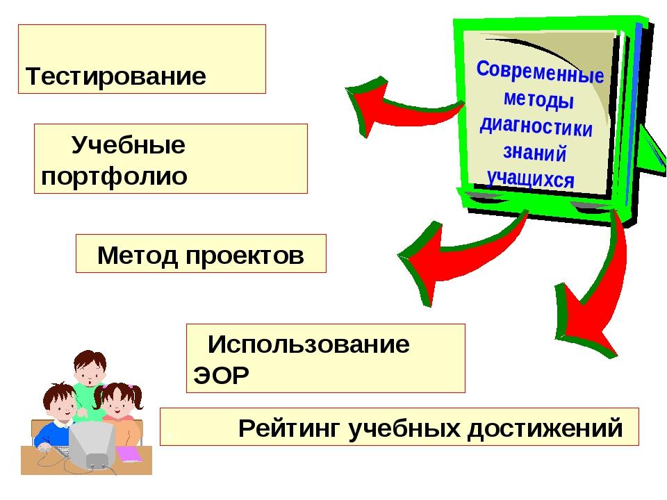Тестирование Учебные портфолио Метод проектов Использование ЭОР , Рейтинг уч...