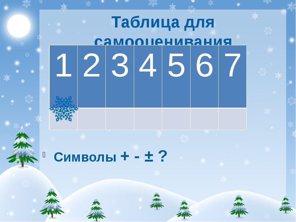 Таблица для самооценивания Символы + - ± ? 1 2 3 4 5 6 7
