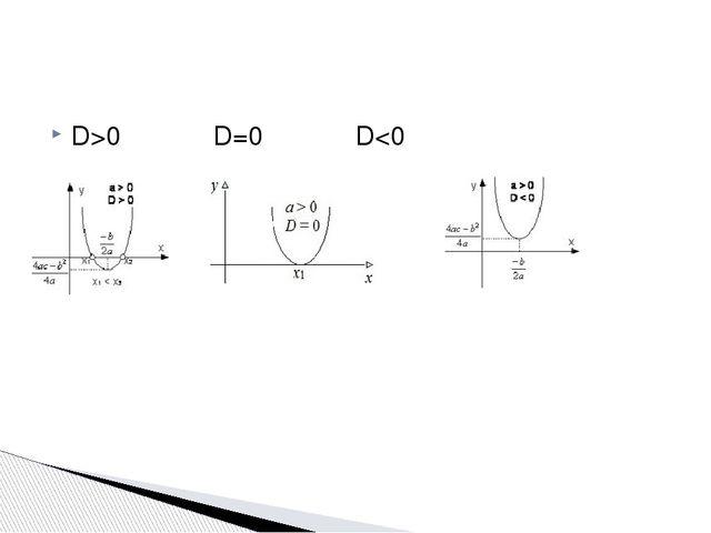 Y=a(x+m)2+l Y=a(x+m)2(m>0,m