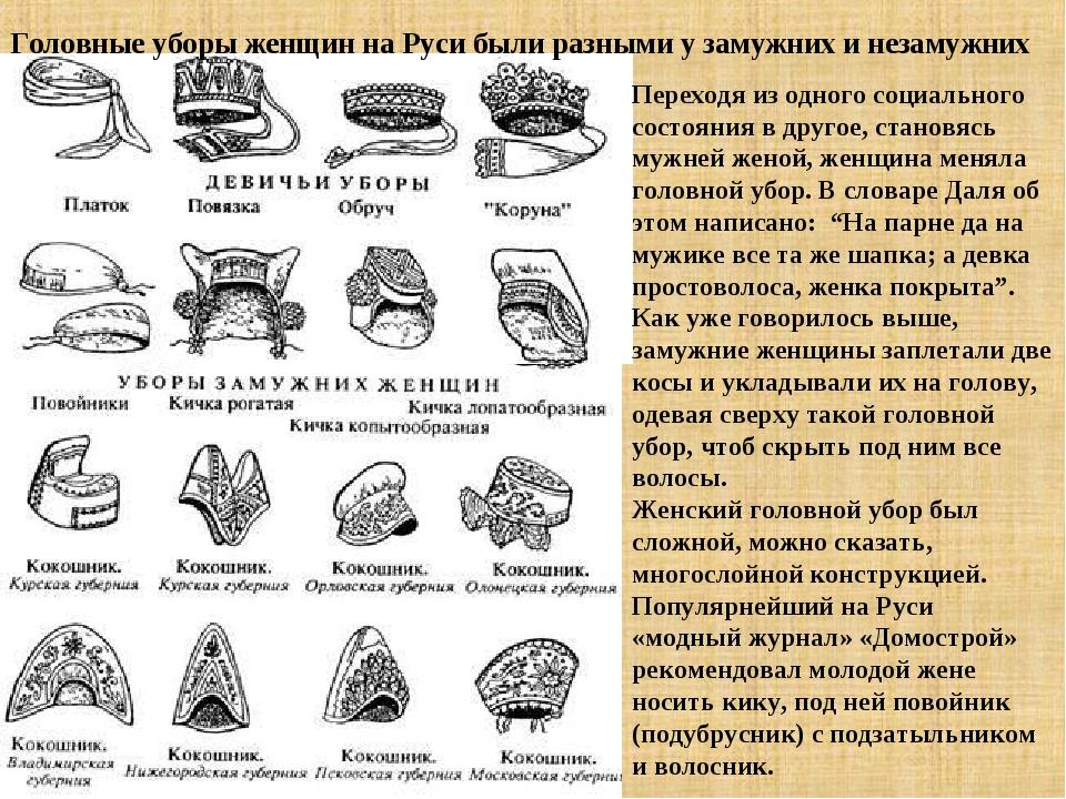 Головные уборы женщин на Руси были разными у замужних и незамужних Переходя и...