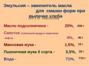 Масло подсолнечное - 20%, Сапсток (побочный продукт перегонки нефти) - 4%, Ма