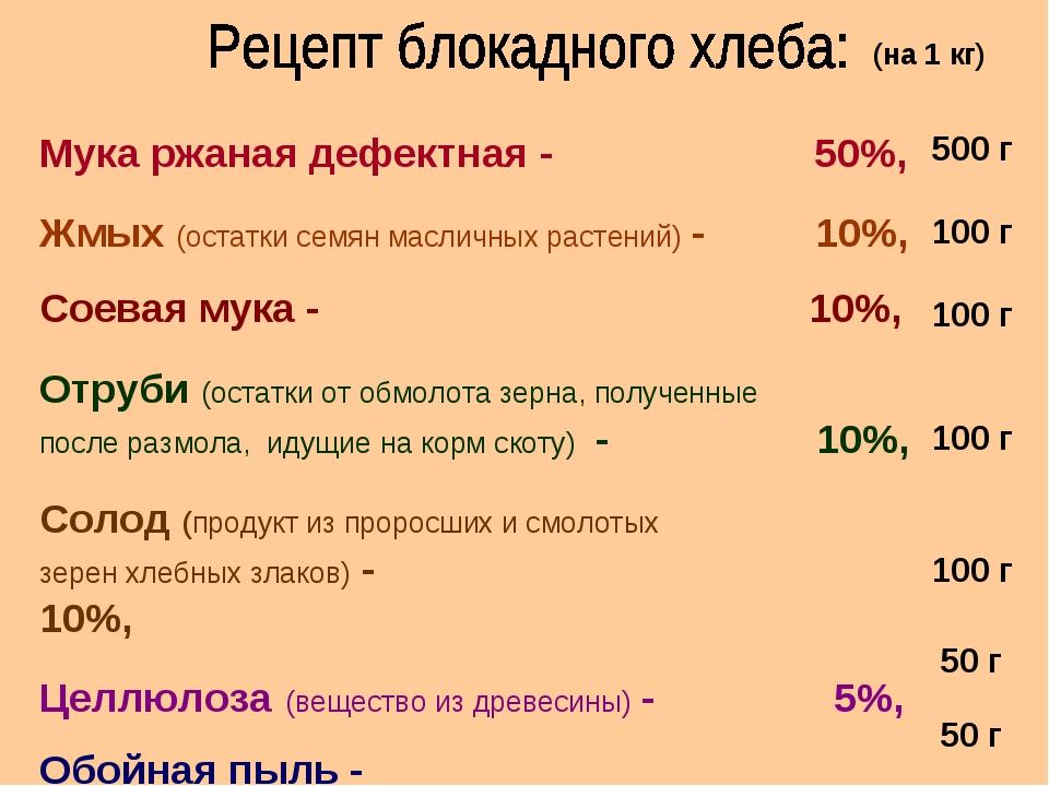 Мука ржаная дефектная - 50%, Жмых (остатки семян масличных растений) - 10%, С...