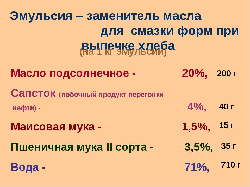 Масло подсолнечное - 20%, Сапсток (побочный продукт перегонки нефти) - 4%, Ма...