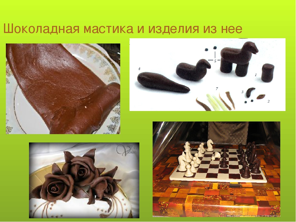 Шоколадная мастика и изделия из нее