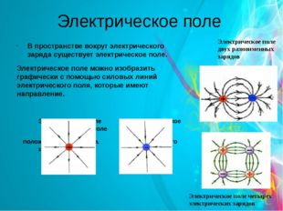 Электрическое поле В пространстве вокруг электрического заряда существует эле