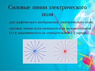Силовые линии электрического поля для графического изображения электрического