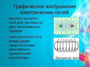 Графическое изображение электрических полей Картина силового поля для системы